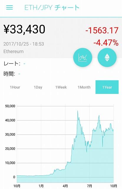 f:id:yukihiro0201:20171025185723j:plain