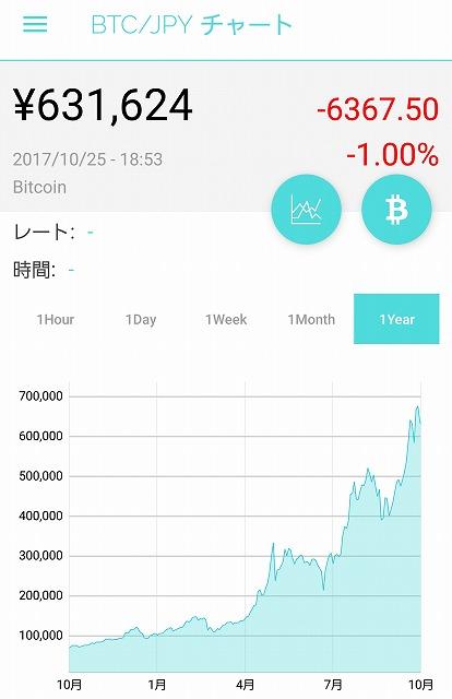 f:id:yukihiro0201:20171025185826j:plain