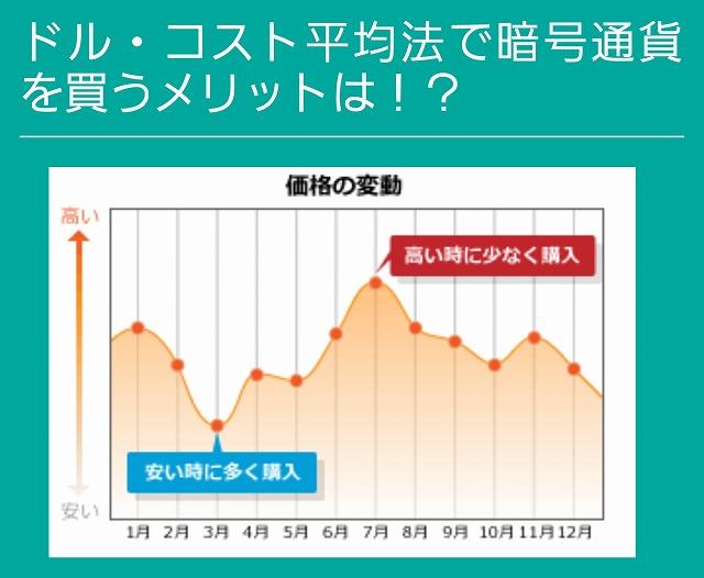 f:id:yukihiro0201:20171025193104j:plain