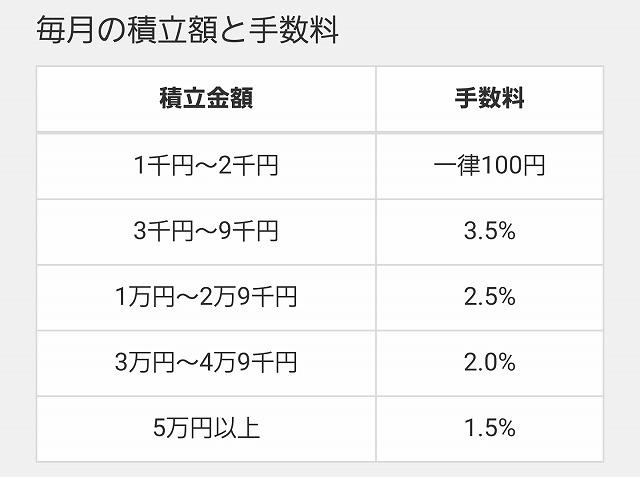 f:id:yukihiro0201:20171025201155j:plain