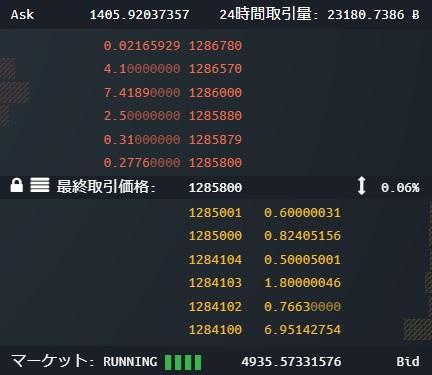 f:id:yukihiro0201:20171204210448j:plain