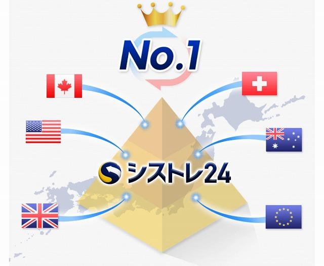 f:id:yukihiro0201:20171212223311j:plain