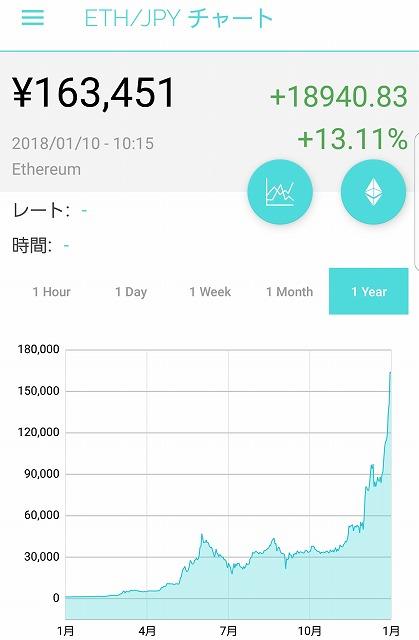 f:id:yukihiro0201:20180111104314j:plain