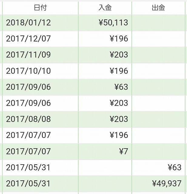 f:id:yukihiro0201:20180216190759j:plain