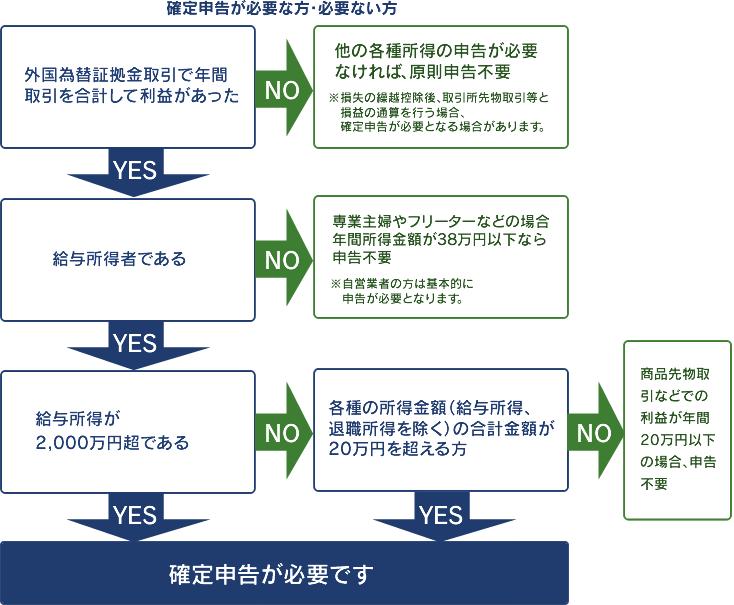 f:id:yukihiro0201:20180330185222p:plain