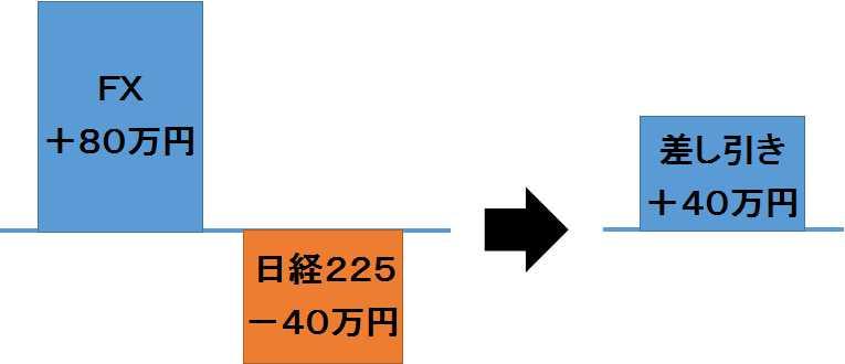 f:id:yukihiro0201:20180404104249j:plain