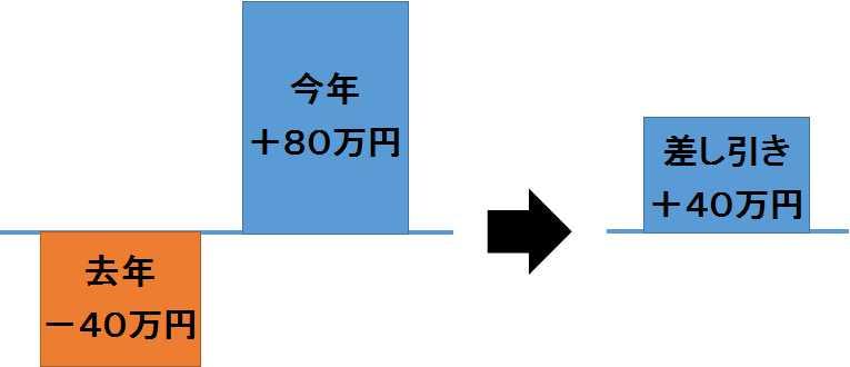f:id:yukihiro0201:20180404105052j:plain