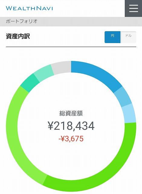 f:id:yukihiro0201:20180406104220j:plain