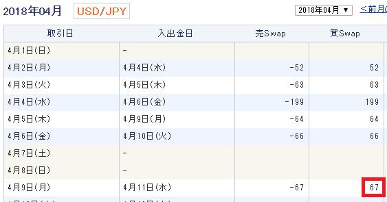 f:id:yukihiro0201:20180410090711p:plain