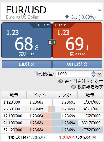 f:id:yukihiro0201:20180412110408p:plain