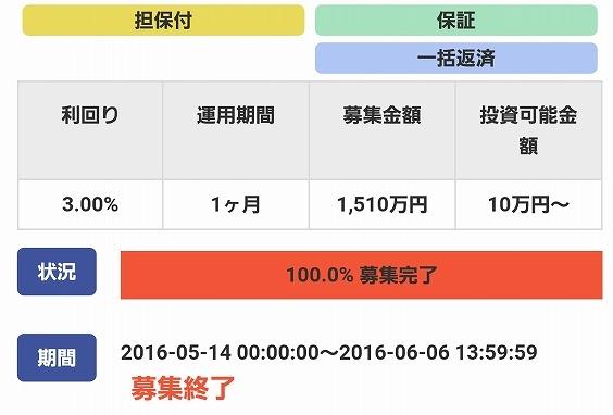 f:id:yukihiro0201:20180426102015j:plain