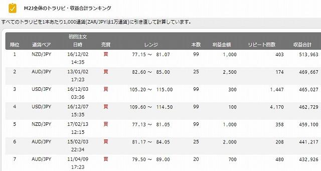 f:id:yukihiro0201:20180614202411j:plain