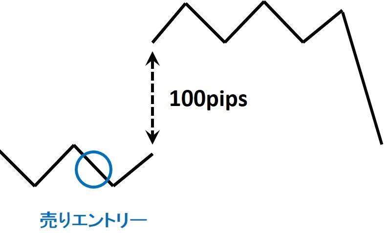 f:id:yukihiro0201:20180628101354j:plain