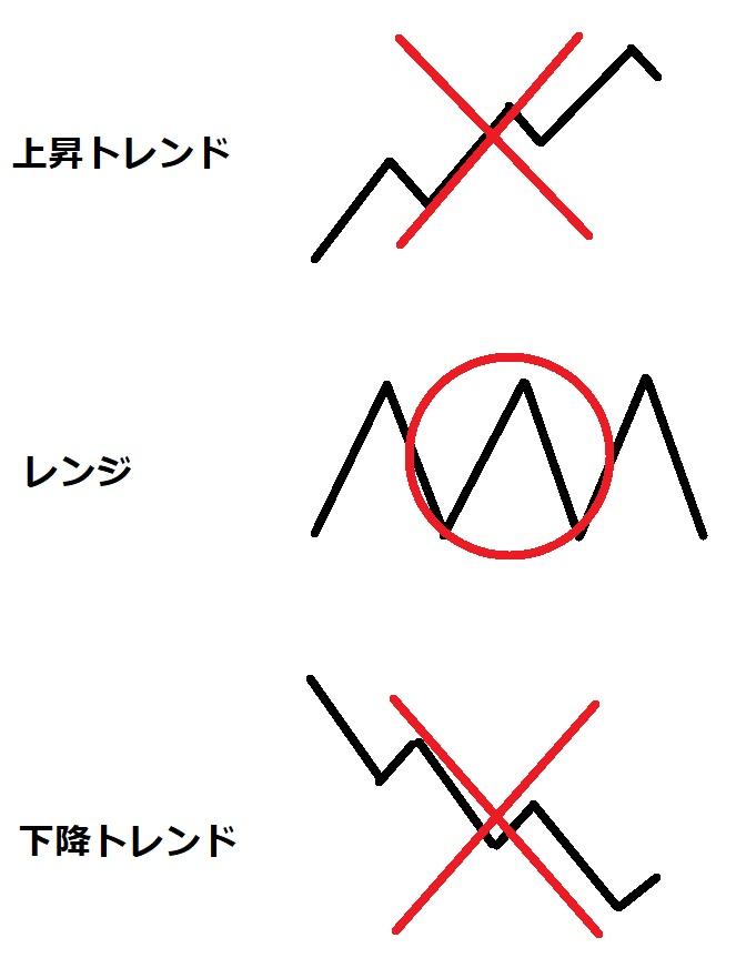 f:id:yukihiro0201:20180716180326j:plain