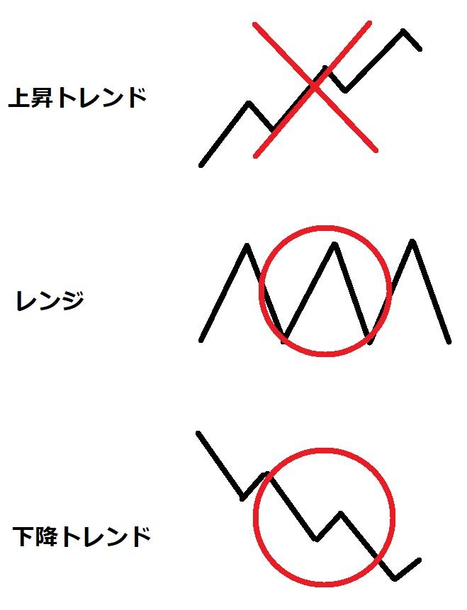 f:id:yukihiro0201:20180716180457j:plain