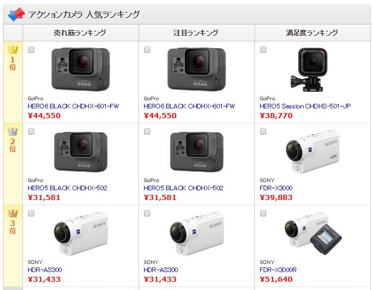 f:id:yukihiro0201:20180718172858p:plain