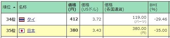 f:id:yukihiro0201:20180723191703j:plain