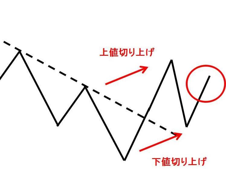 f:id:yukihiro0201:20180725194639j:plain