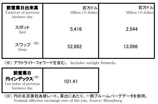 f:id:yukihiro0201:20180830200932p:plain