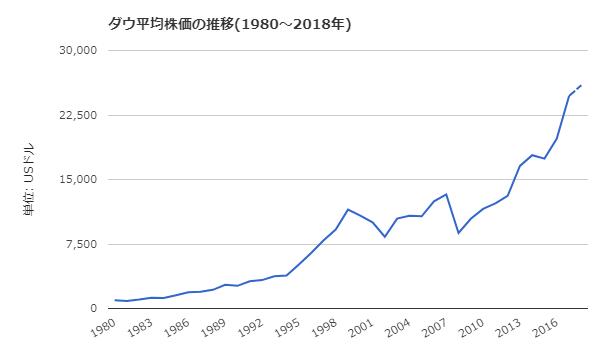f:id:yukihiro0201:20180910132943p:plain