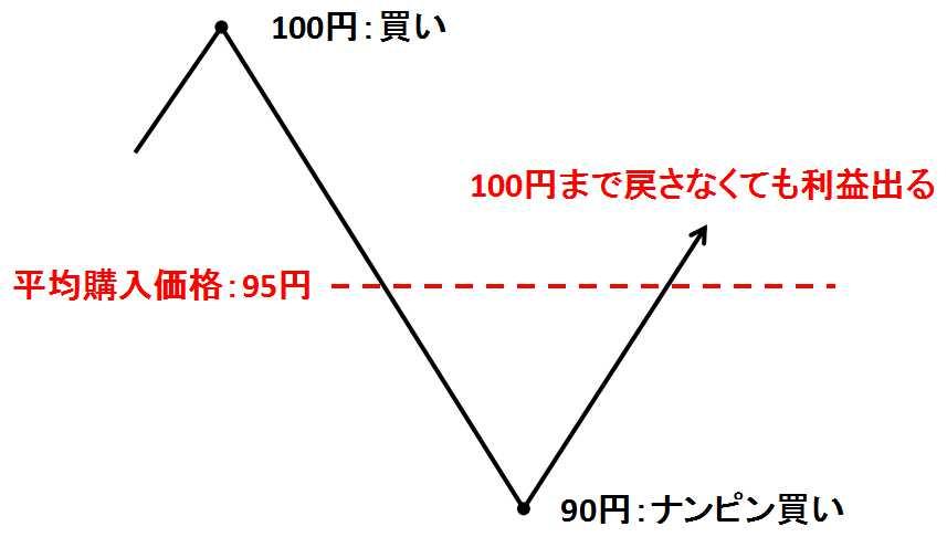 f:id:yukihiro0201:20180923150238j:plain
