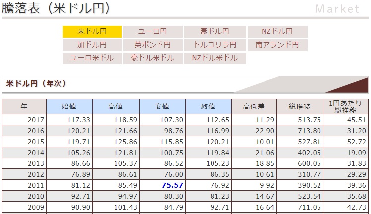 f:id:yukihiro0201:20180927182136j:plain