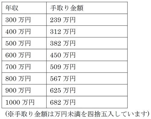 f:id:yukihiro0201:20181002103105p:plain