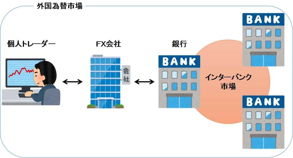 f:id:yukihiro0201:20181008112207j:plain