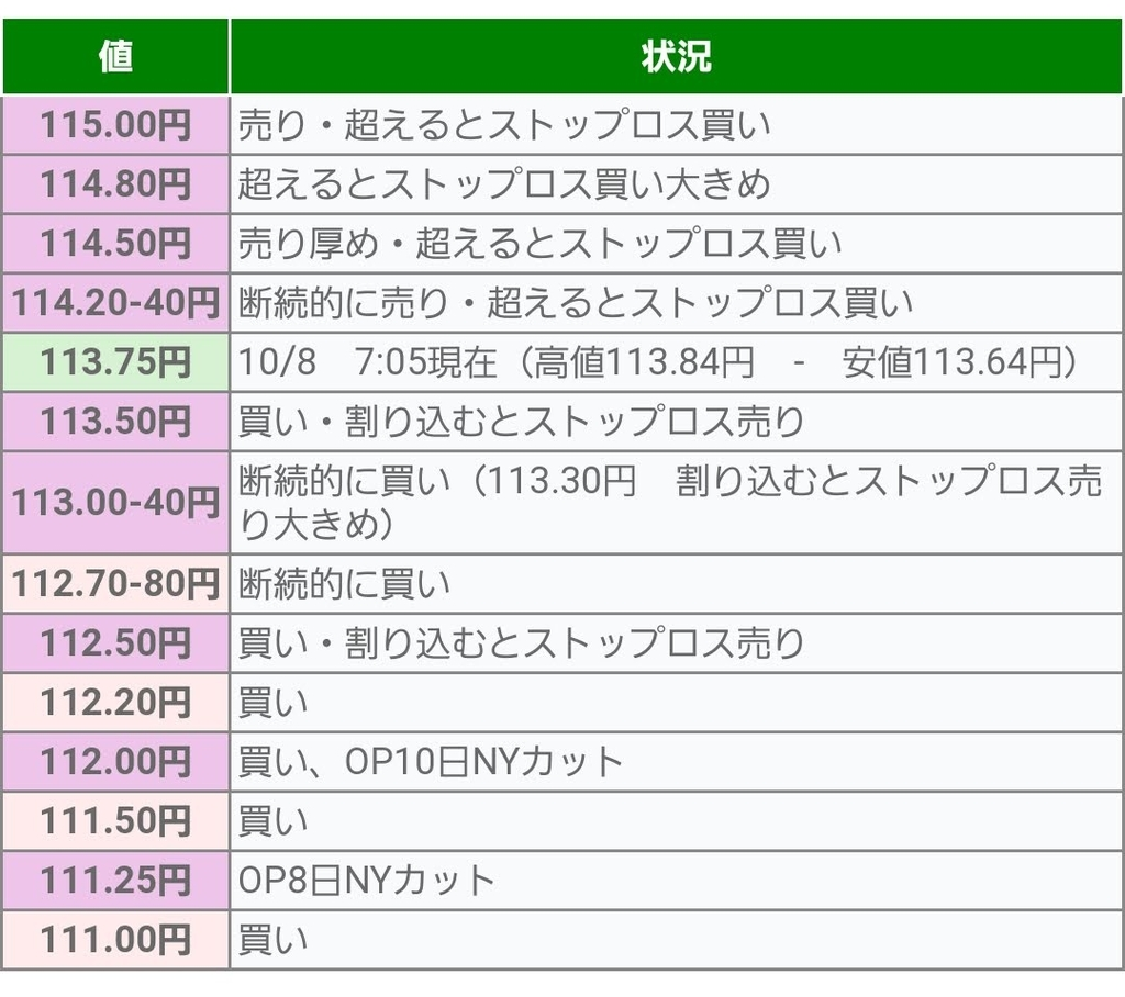 f:id:yukihiro0201:20181008155004j:plain