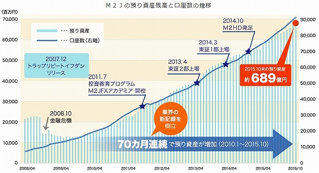 f:id:yukihiro0201:20181017225527j:plain