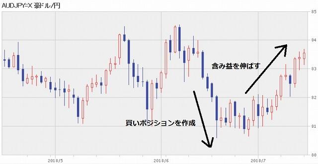 f:id:yukihiro0201:20181017231319j:plain
