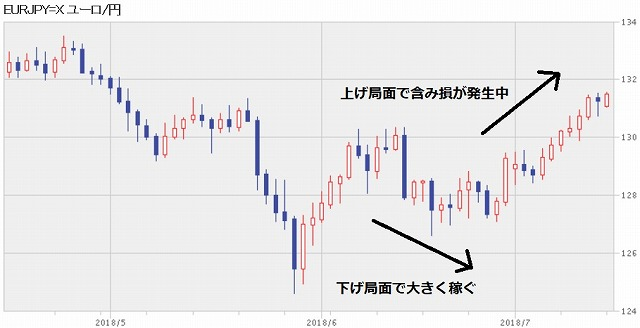 f:id:yukihiro0201:20181017231359j:plain