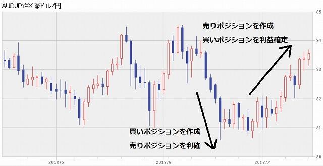 f:id:yukihiro0201:20181017231436j:plain