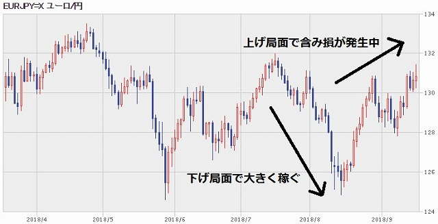 f:id:yukihiro0201:20181017231536j:plain