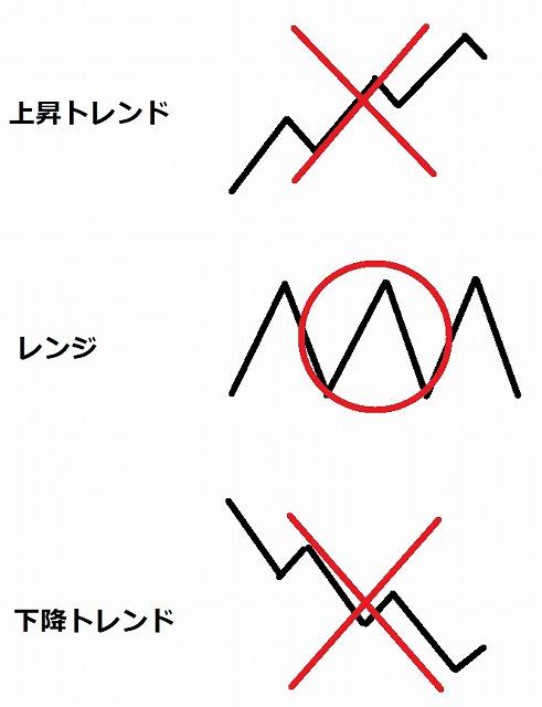 f:id:yukihiro0201:20181017231713j:plain