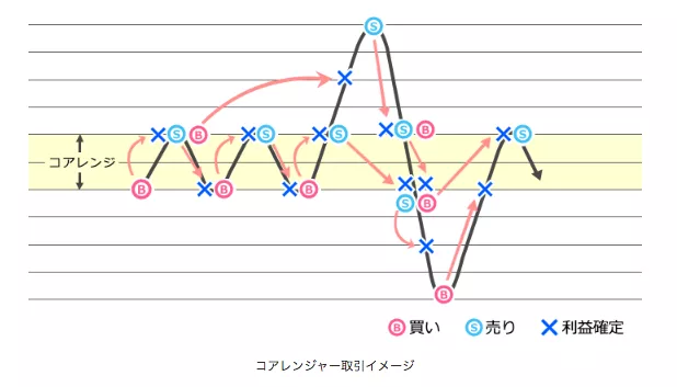 f:id:yukihiro0201:20181024121658p:plain
