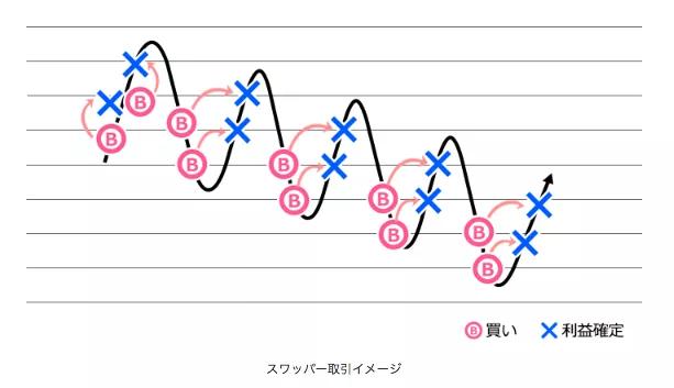 f:id:yukihiro0201:20181024122604p:plain