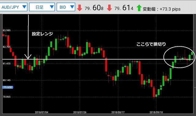 f:id:yukihiro0201:20181030203624j:plain