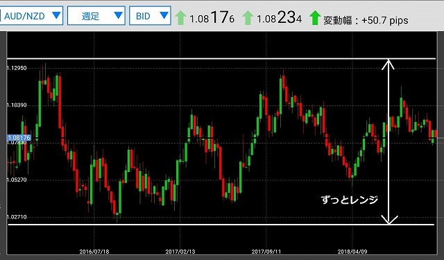 f:id:yukihiro0201:20181031091331j:plain