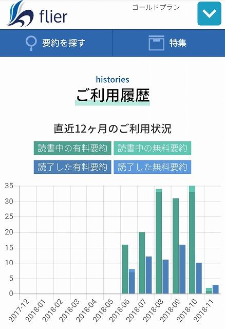 f:id:yukihiro0201:20181105114922j:plain