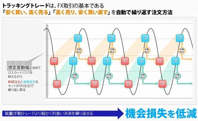 f:id:yukihiro0201:20181118145522j:plain
