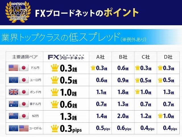 f:id:yukihiro0201:20181118145932j:plain