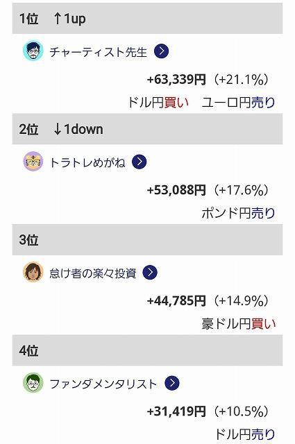 f:id:yukihiro0201:20181118213233j:plain