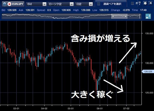 f:id:yukihiro0201:20181120195528j:plain