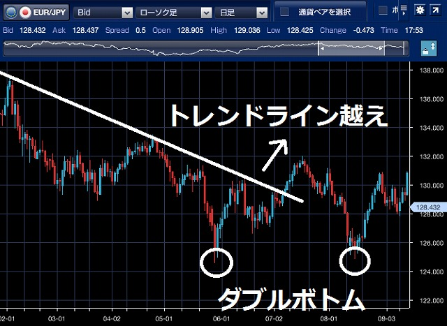 f:id:yukihiro0201:20181120200334j:plain