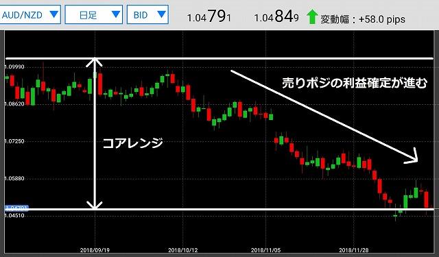 f:id:yukihiro0201:20181219133951j:plain