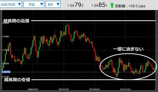 f:id:yukihiro0201:20181219141713j:plain