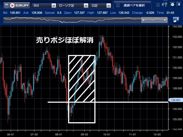 f:id:yukihiro0201:20181222021844j:plain
