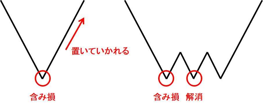 f:id:yukihiro0201:20181228094917j:plain
