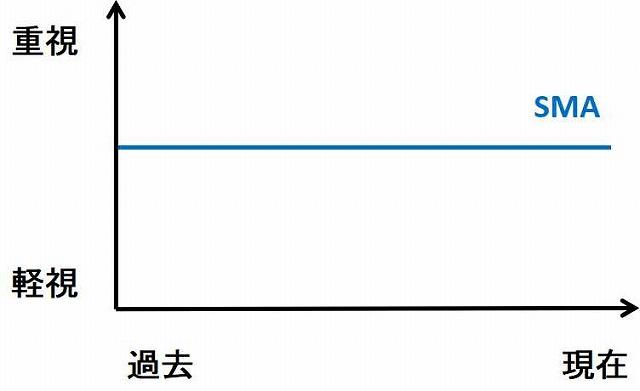 f:id:yukihiro0201:20190104130721j:plain